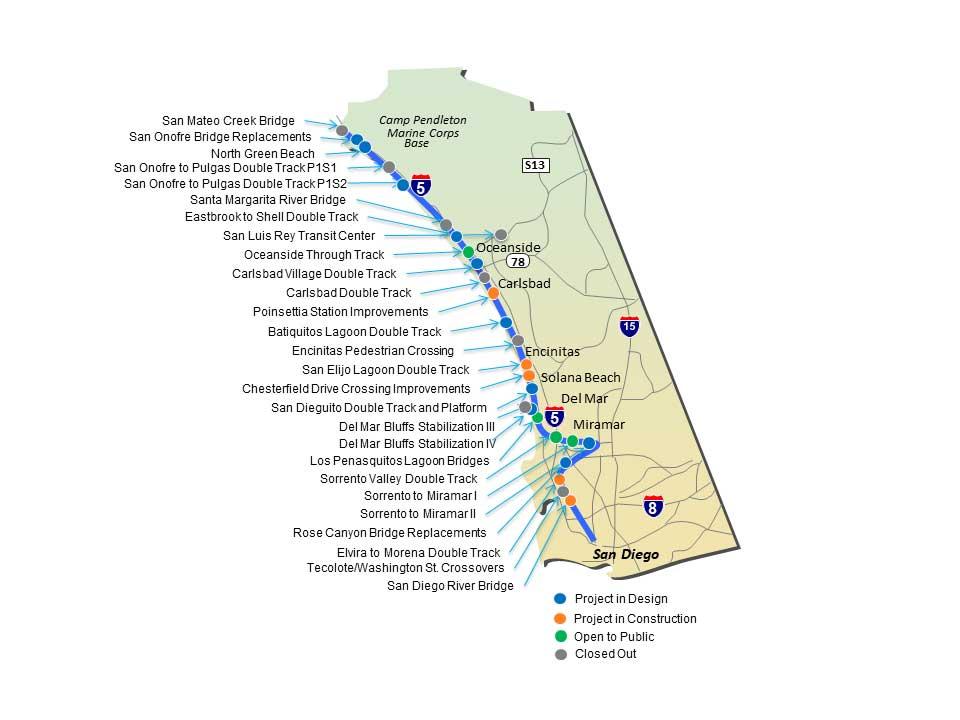 SANDAG LOSSAN Corridor PM - RailPros Projects